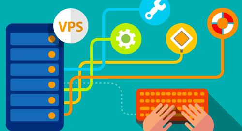 SH-Blog-VPS