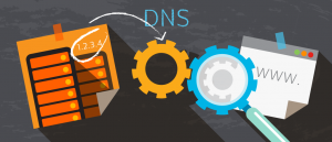 DNS Lookup – Going from one Level to the Next(Name Resolution)