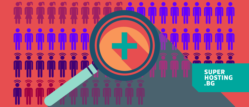 Find your target personas with these tools.