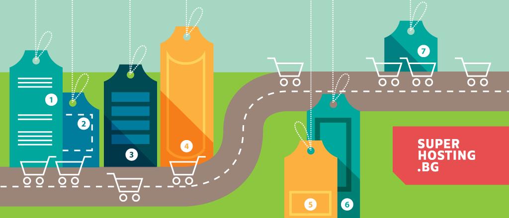 7 съвета за повече продажби с добри продуктови описания.