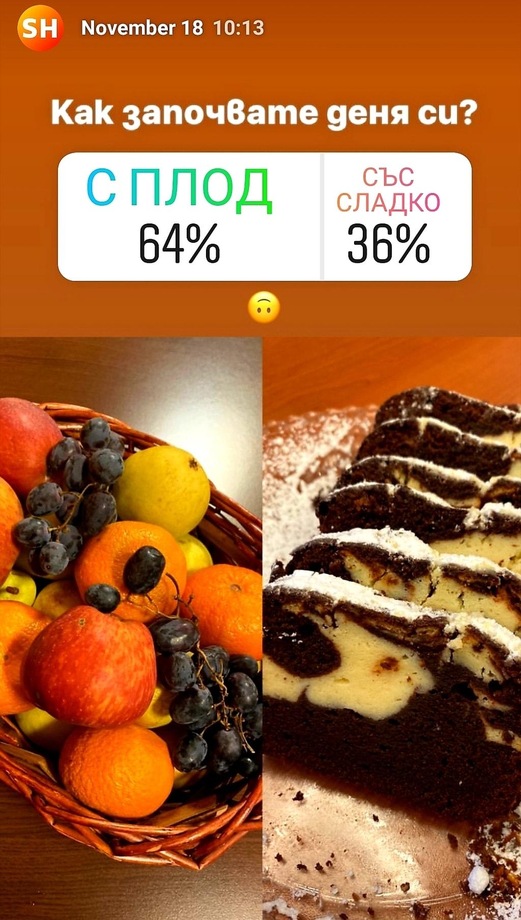 Instagram анкета