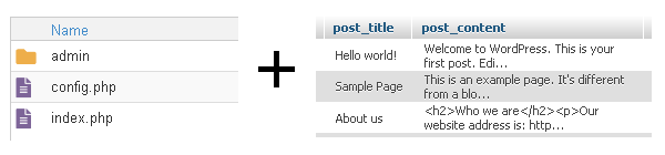 динамичен уебсайт, файлове и база данни