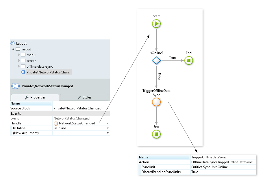 OutSystems - low-code/no-code платформа за създаване на приложения.